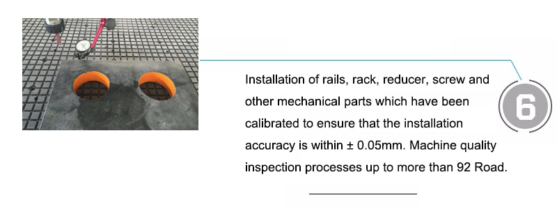Installation of rails, rack, reducer, screw and other mechanical parts which have been calibrated to ensure that the installation accuracy is within ± 0.05mm. Machine quality inspection processes up to more than 92 Road.